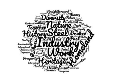 20190330 Regional identity wordcloud vFIN